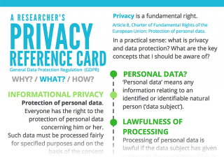 afbeelding Wat is Privacy flyer
